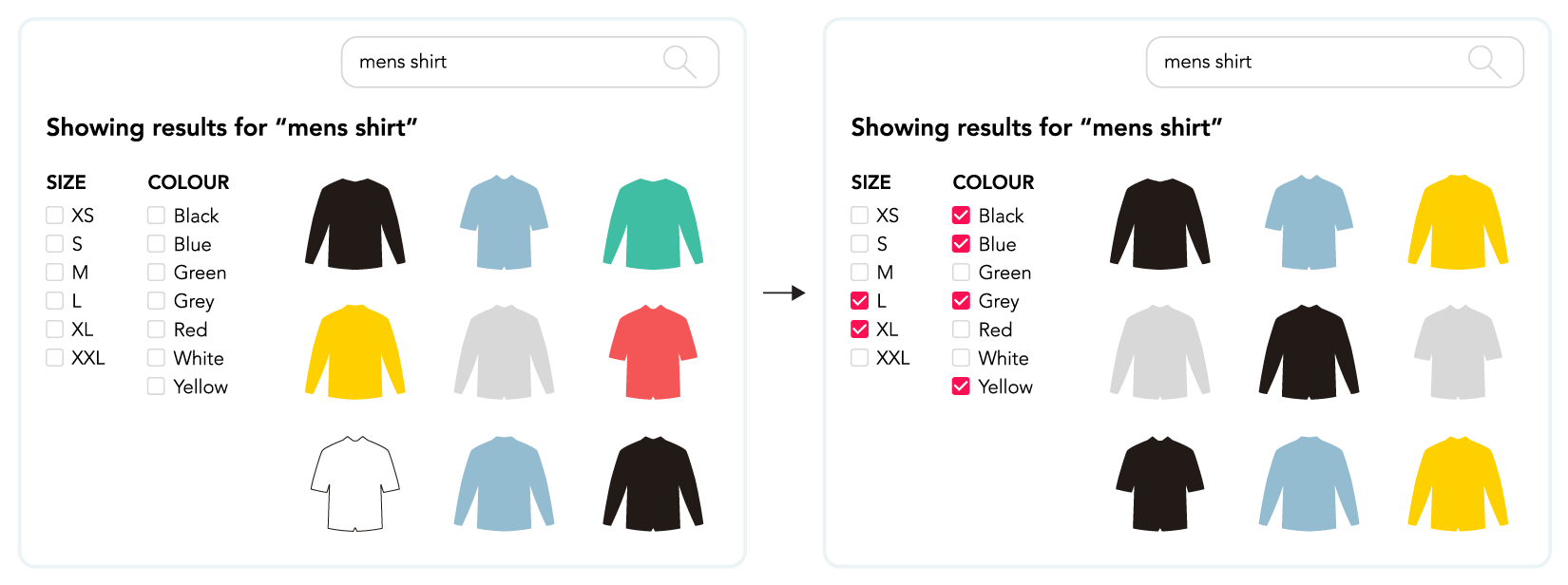 Search result product filtering